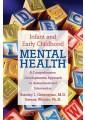 Psychiatry - Other Branches of Medicine - Medicine - Non Fiction - Books 8
